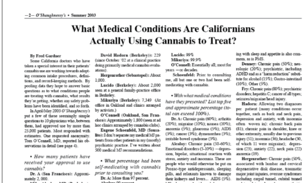 'Which Conditions are Californians Actually Using Cannabis to Treat?